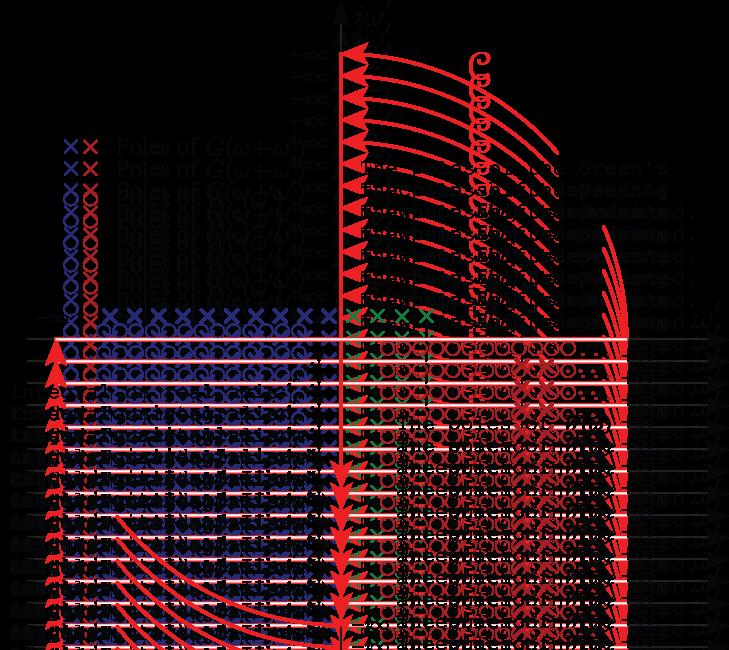 Many-Body Perturbation Theory - abinit
